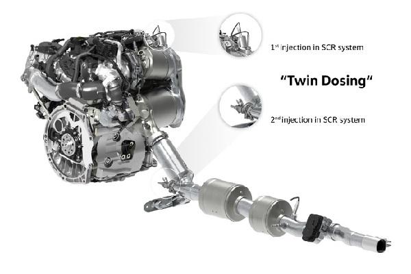 Volkswagen lance un nouveau catalyseur pour ses motorisations diesel (TDI)